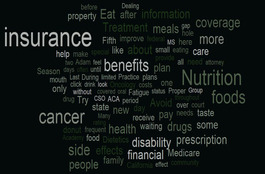 Blog-Word-Cloud